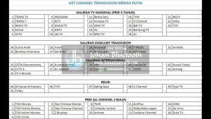 List transvision HD